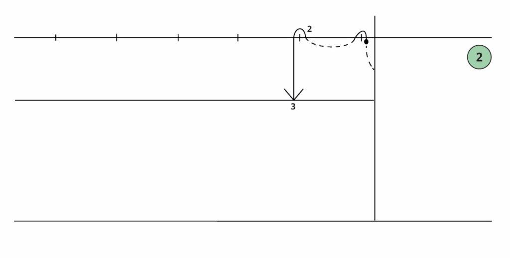 Handstiche Rollsaum technische Zeichnung