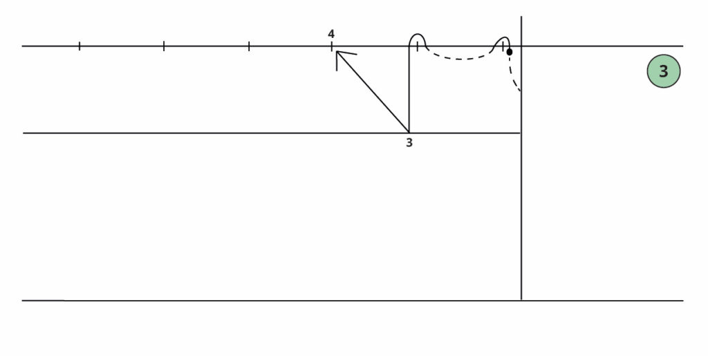 Handstiche Rollsaum mit der Hand nähen Technische Zeichnung